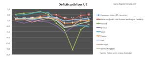 Deficits_UE_2